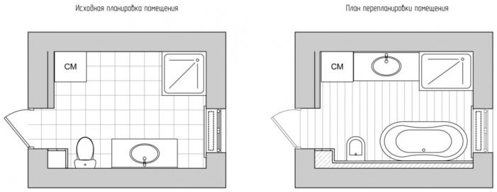 layout of the bathroom 8 square meters. m.
