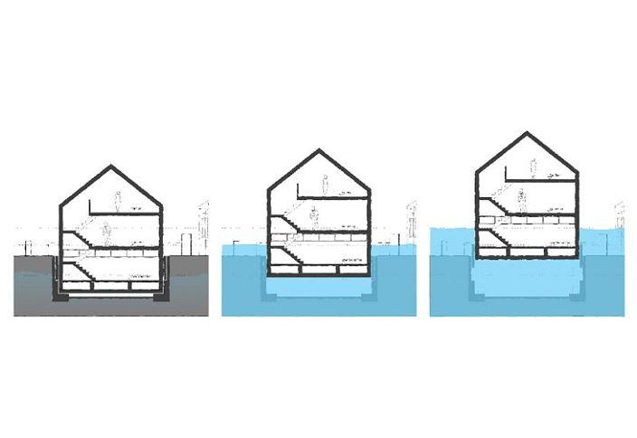 Амфибия Къща - в дома, в който може да оцелее всяко наводнение