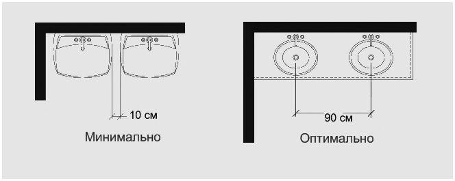 Ергономия баня