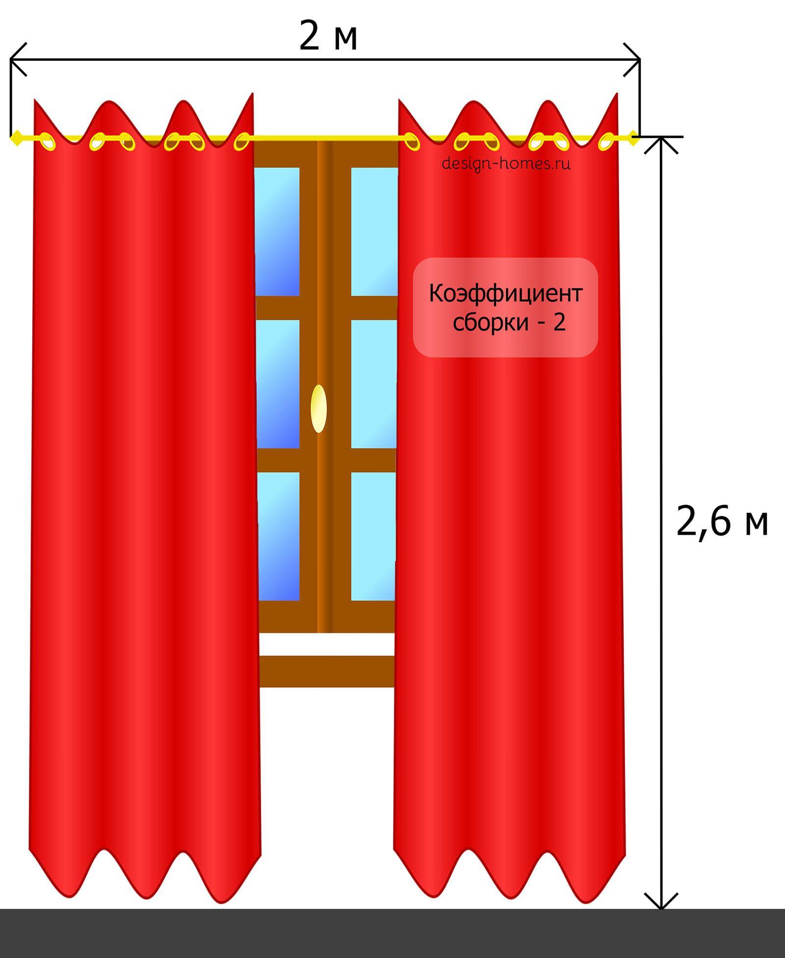 Curtain calculator app