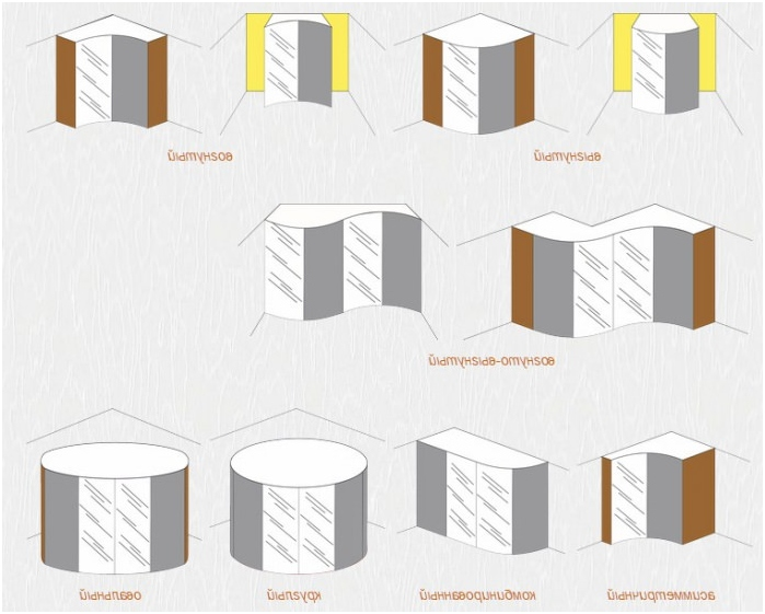 types of wardrobes: radius
