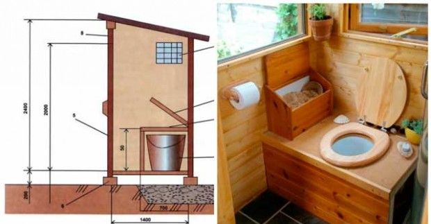 Toilet in the country with their own hands: photo