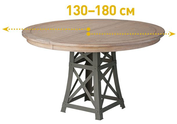 Transformed round dining table